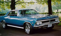 Adore Classic Vehicles? Use To have an Immediate Utilized Car loan -- Financial